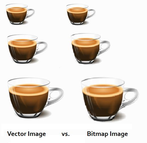 Vector-graphics-vs-bitmap-graphics
